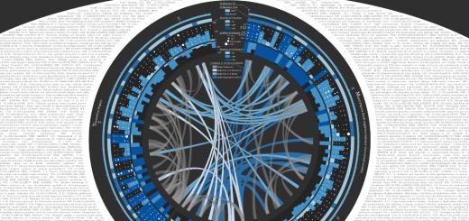 Infographics Hematite